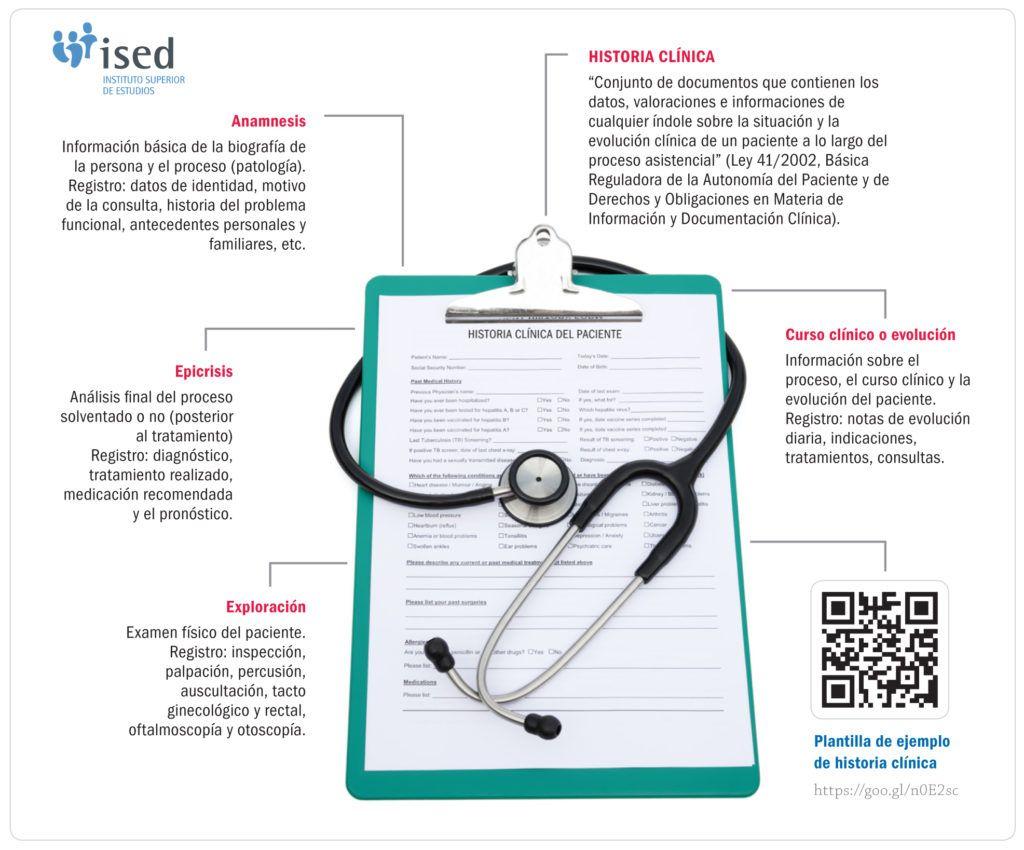 curso de secretariado médico