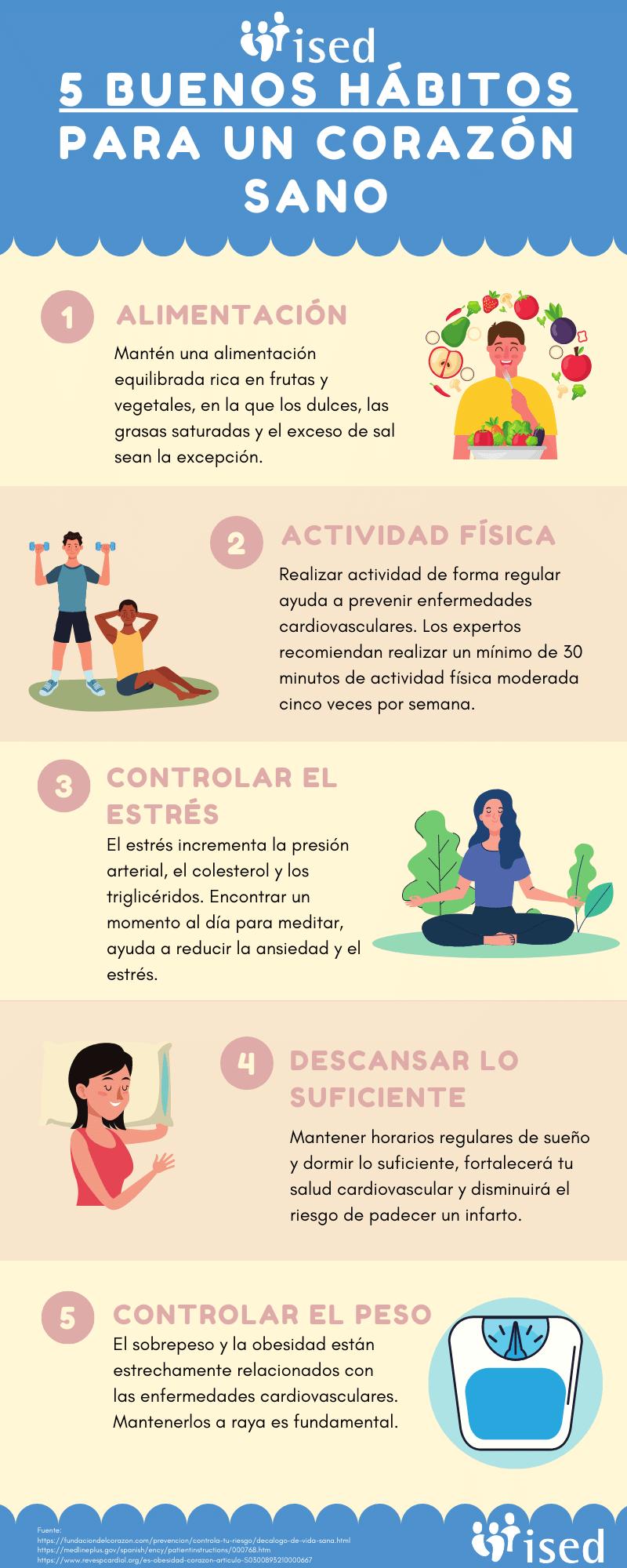 5 Buenos Hábitos Para un Corazón Sano